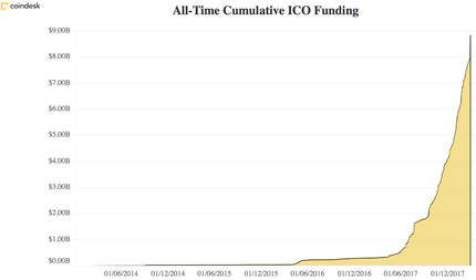 ico funding end 2017
